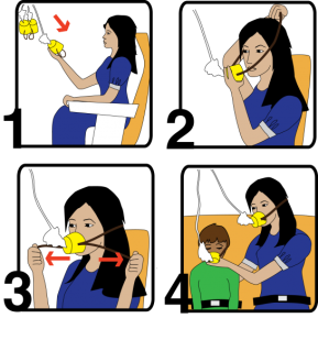 Put the oxygen mask on yourselffirst